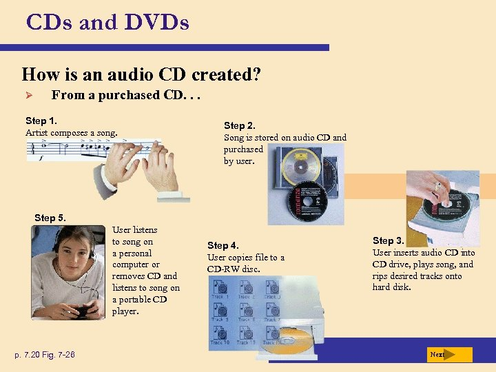 CDs and DVDs How is an audio CD created? Ø From a purchased CD.
