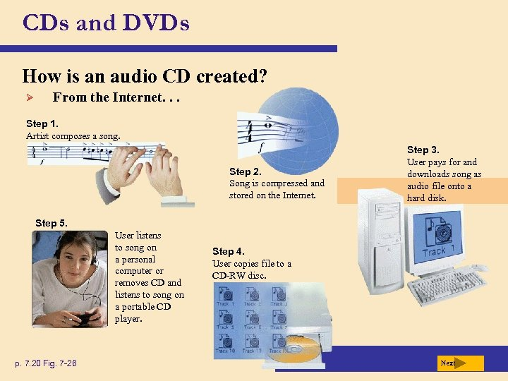 CDs and DVDs How is an audio CD created? Ø From the Internet. .