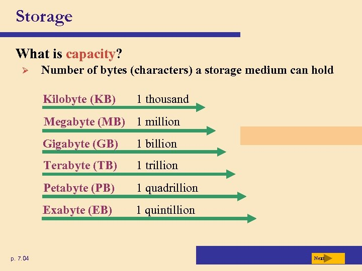 Storage What is capacity? Ø Number of bytes (characters) a storage medium can hold