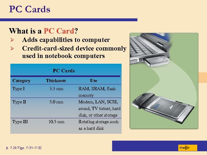 PC Cards What is a PC Card? Ø Ø Adds capabilities to computer Credit-card-sized