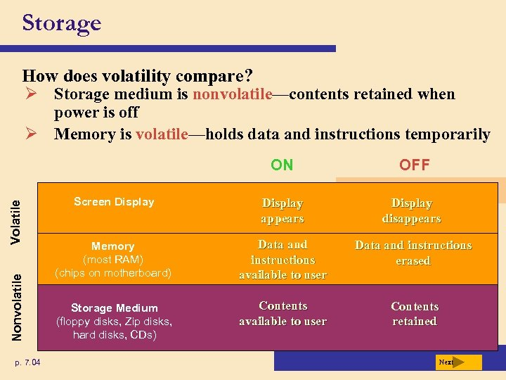 Storage How does volatility compare? Ø Storage medium is nonvolatile—contents retained when power is