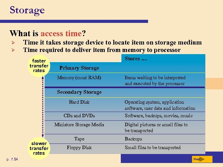 Storage What is access time? Ø Ø Time it takes storage device to locate