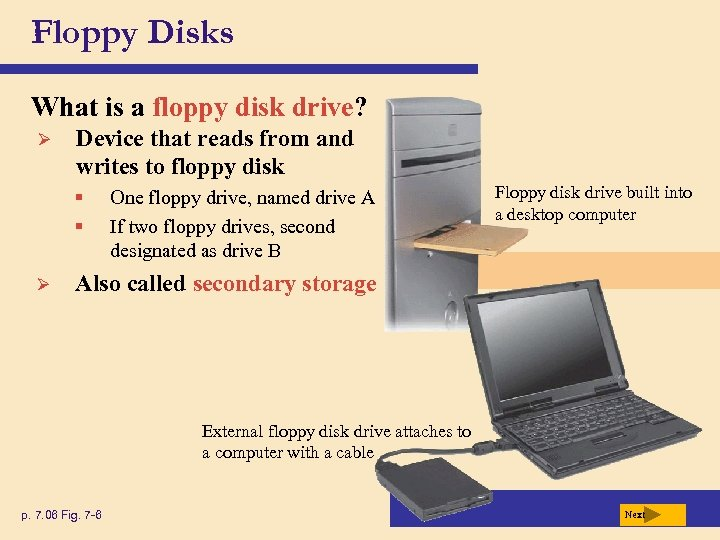 Floppy Disks What is a floppy disk drive? Ø Device that reads from and