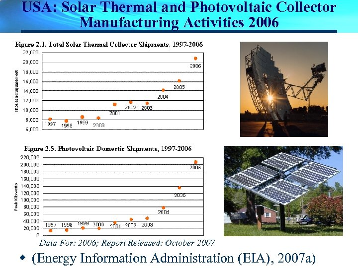 USA: Solar Thermal and Photovoltaic Collector Manufacturing Activities 2006 Data For: 2006; Report Released: