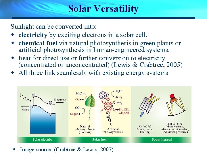 Solar Versatility Sunlight can be converted into: w electricity by exciting electrons in a