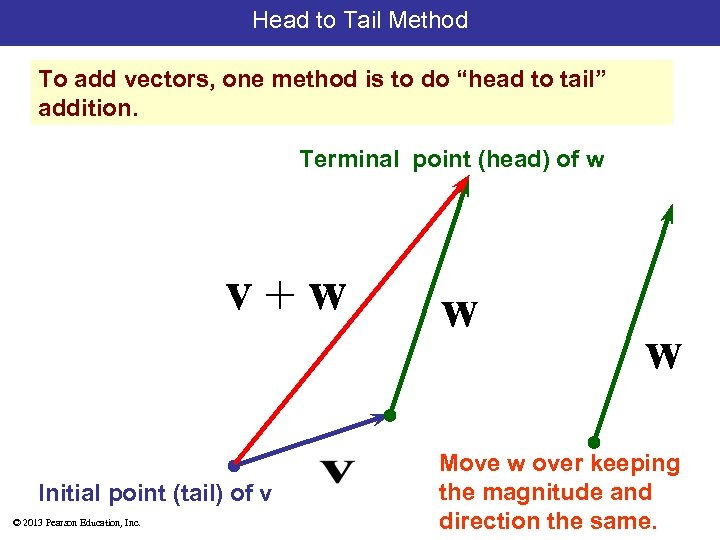 """Head to Tail Method To add vectors, one method is to do """"head to"""