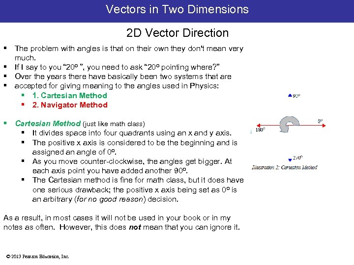 Vectors in Two Dimensions 2 D Vector Direction § The problem with angles is