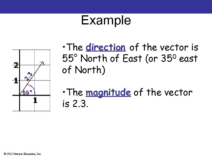 Example • The direction of the vector is 55° North of East (or 350