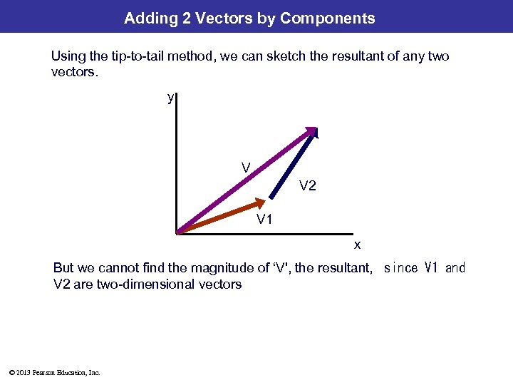 Adding 2 Vectors by Components Using the tip-to-tail method, we can sketch the resultant