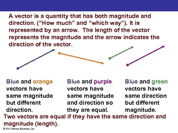 """A vector is a quantity that has both magnitude and direction. (""""How much"""" and"""
