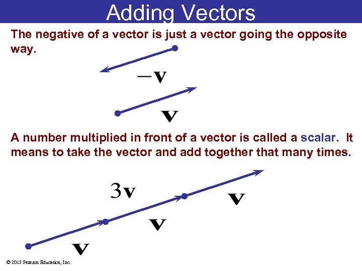 Adding Vectors The negative of a vector is just a vector going the opposite