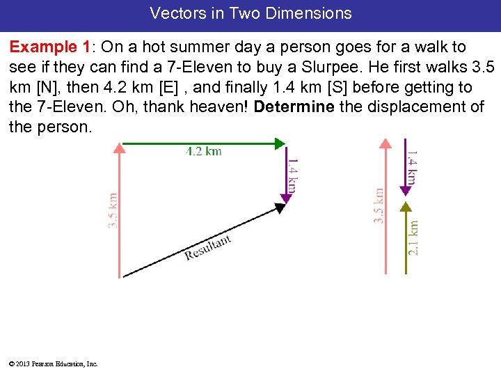 Vectors in Two Dimensions Example 1: On a hot summer day a person goes