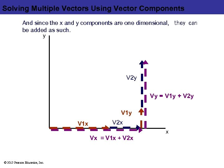 Solving Multiple Vectors Using Vector Components And since the x and y components are