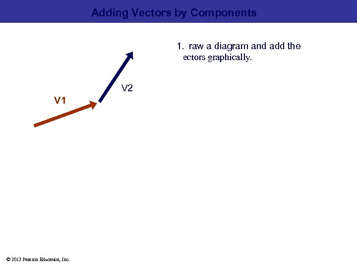 Adding Vectors by Components 1. raw a diagram and add the ectors graphically. V