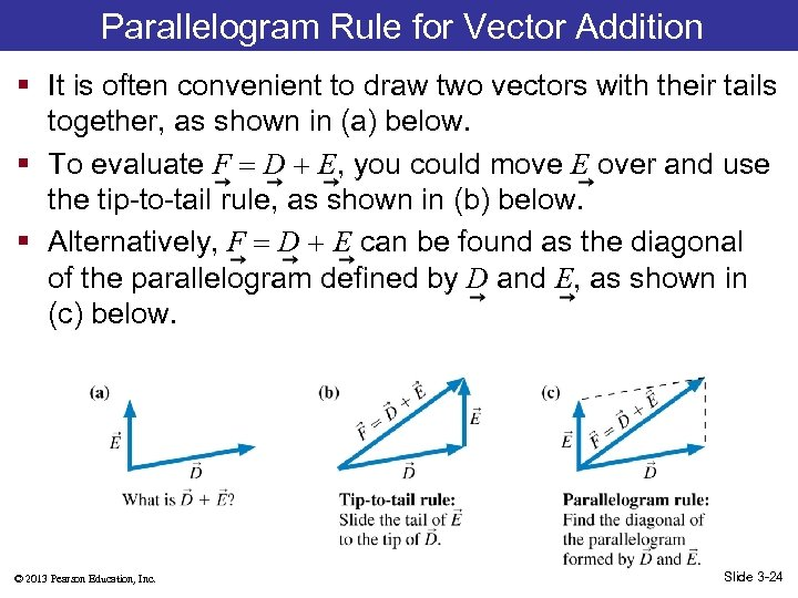 Parallelogram Rule for Vector Addition § It is often convenient to draw two vectors