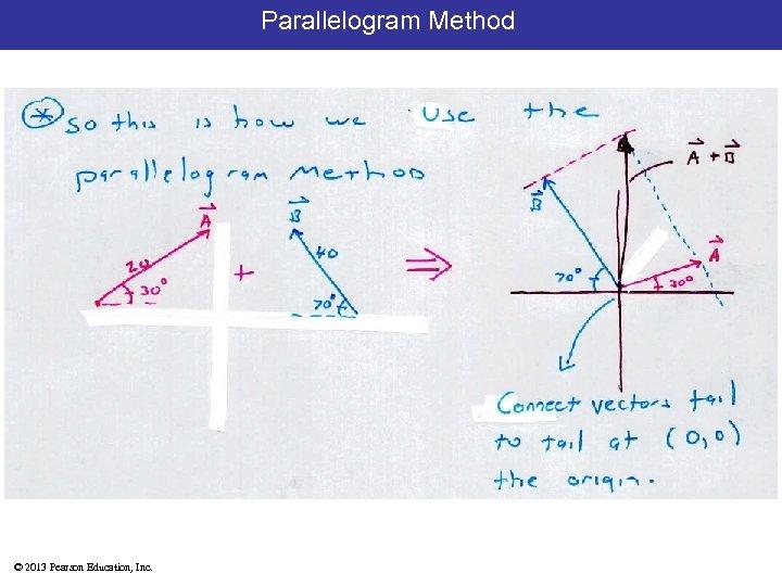 Parallelogram Method © 2013 Pearson Education, Inc.