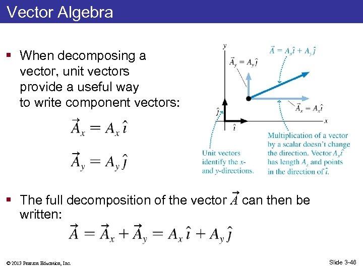 Vector Algebra § When decomposing a vector, unit vectors provide a useful way to