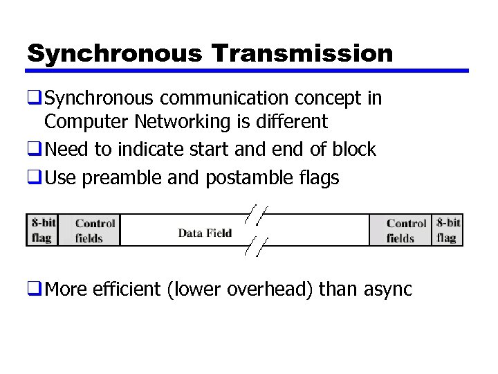 Synchronous Transmission q Synchronous communication concept in Computer Networking is different q Need to
