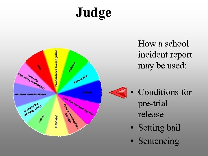 Judge How a school incident report may be used: • Conditions for pre-trial release