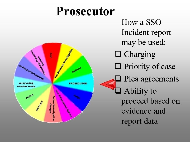 Prosecutor How a SSO Incident report may be used: q Charging q Priority of