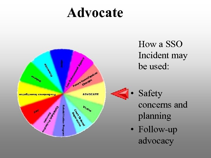 Advocate How a SSO Incident may be used: • Safety concerns and planning •