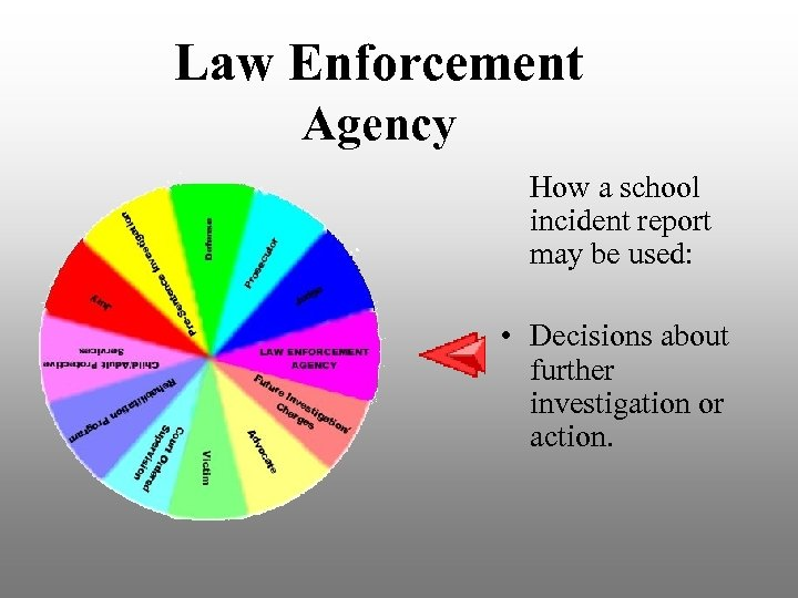 Law Enforcement Agency How a school incident report may be used: • Decisions about