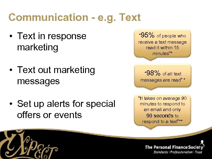 Communication - e. g. Text • Text in response marketing • Text out marketing