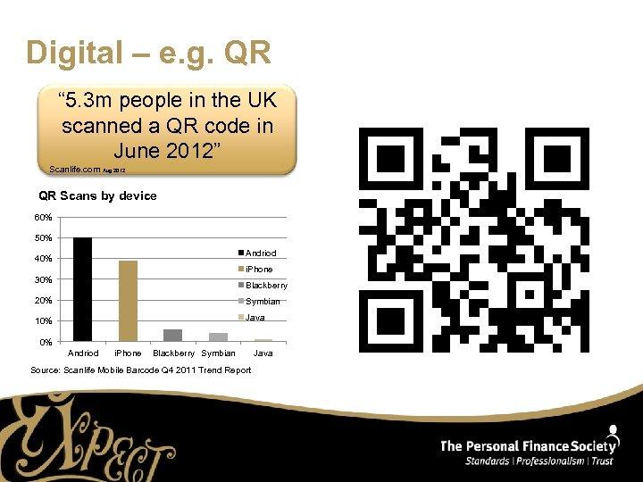 "Digital – e. g. QR "" 5. 3 m people in the UK scanned"