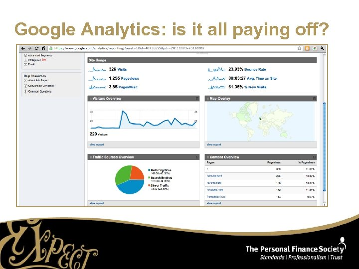 Google Analytics: is it all paying off?