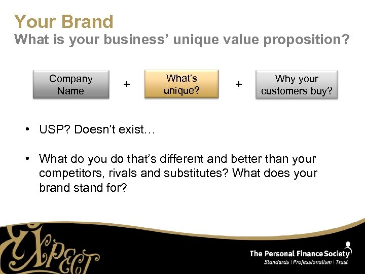 Your Brand What is your business' unique value proposition? Company Name + What's unique?