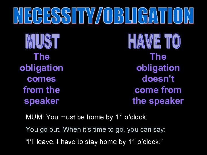 The obligation comes from the speaker The obligation doesn't come from the speaker MUM: