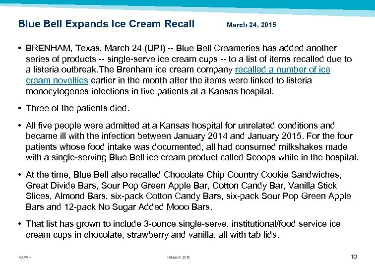Blue Bell Expands Ice Cream Recall March 24, 2015 • BRENHAM, Texas, March 24
