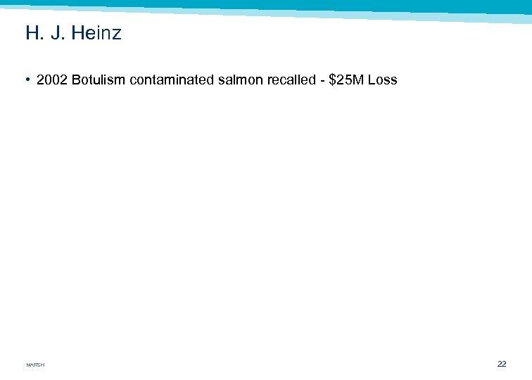 H. J. Heinz • 2002 Botulism contaminated salmon recalled $25 M Loss MARSH 22