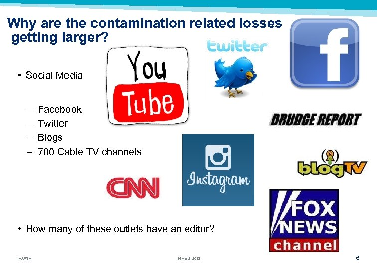 Why are the contamination related losses getting larger? • Social Media – – Facebook