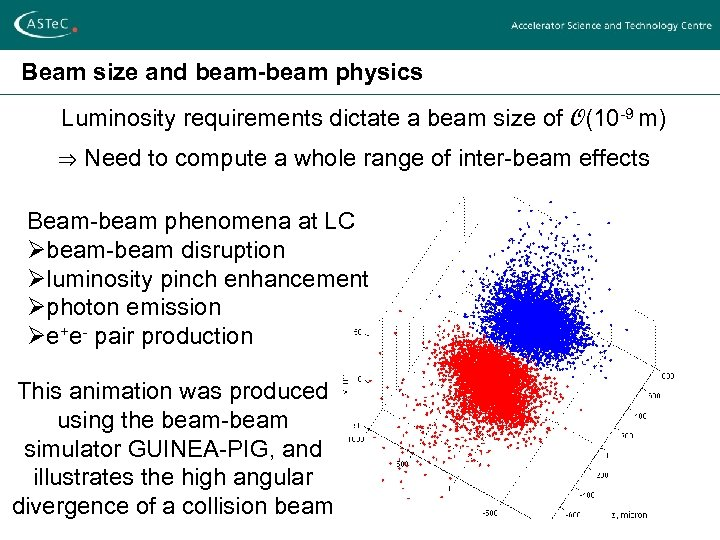 Beam size and beam-beam physics Luminosity requirements dictate a beam size of O(10 -9