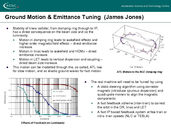 Ground Motion & Emittance Tuning (James Jones) l l Stability of linear collider, from