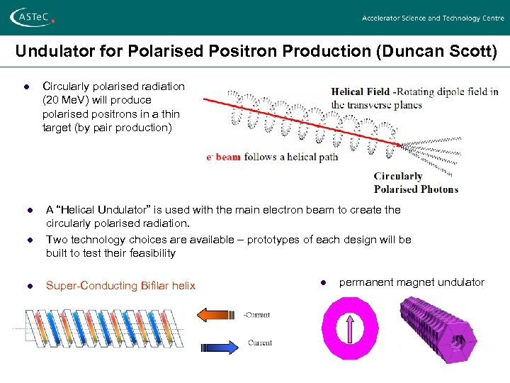 Undulator for Polarised Positron Production (Duncan Scott) l l Circularly polarised radiation (20 Me.