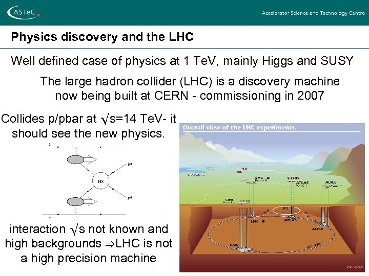 Physics discovery and the LHC Well defined case of physics at 1 Te. V,