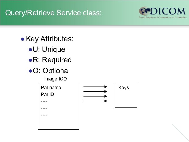 Query/Retrieve Service class: l Key Attributes: l U: Unique l R: Required l O: