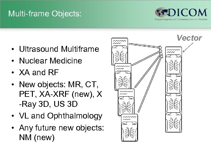 Multi-frame Objects: Vector • • Ultrasound Multiframe Nuclear Medicine XA and RF New objects: