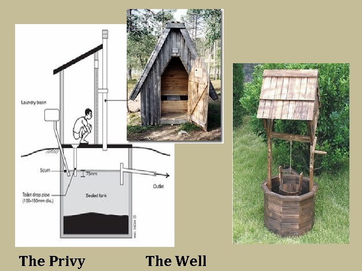 The Privy The Well