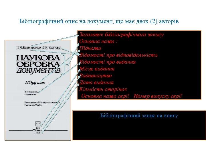 Бібліографічний опис на документ, що має двох (2) авторів Заголовок бібліографічного запису. Основна назва