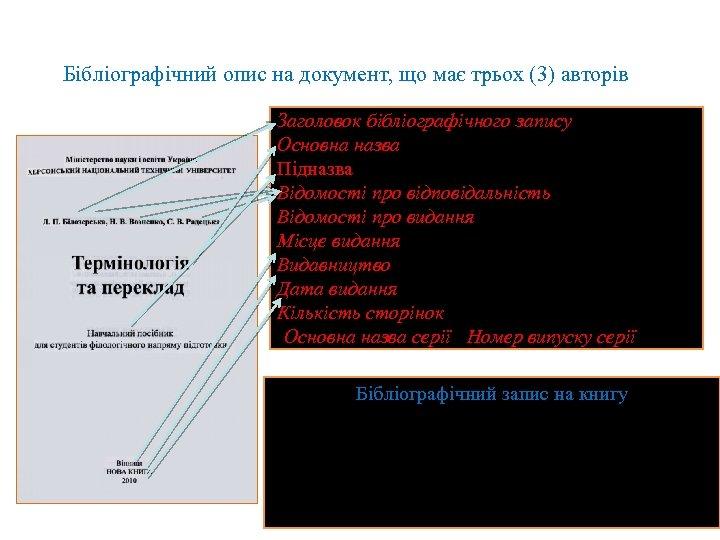 Бібліографічний опис на документ, що має трьох (3) авторів Заголовок бібліографічного запису. Основна назва