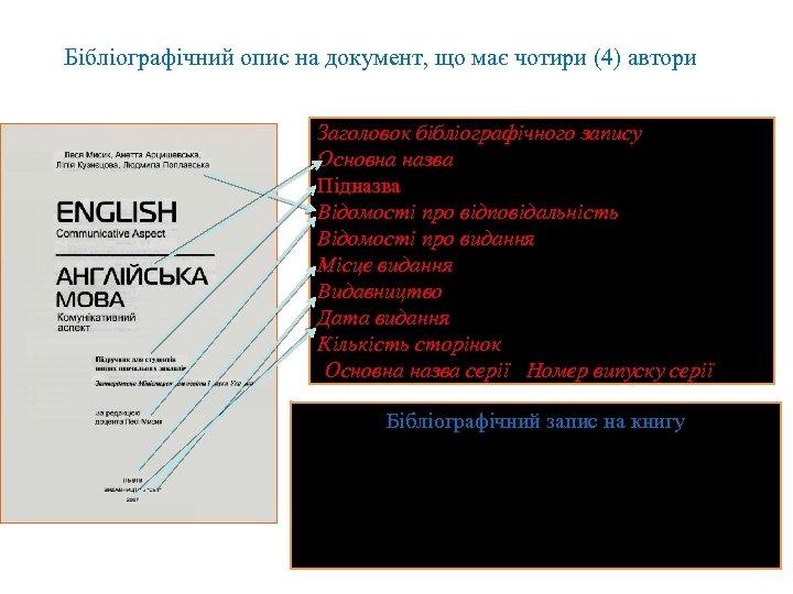 Бібліографічний опис на документ, що має чотири (4) автори Заголовок бібліографічного запису. Основна назва