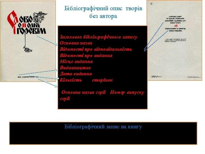 Бібліографічний опис творів без автора Заголовок бібліографічного запису. Основна назва / Відомості про відповідальність.