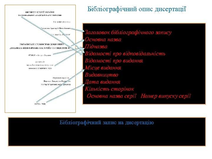 Бібліографічний опис дисертації Заголовок бібліографічного запису. Основна назва : Підназва / Відомості про відповідальність.