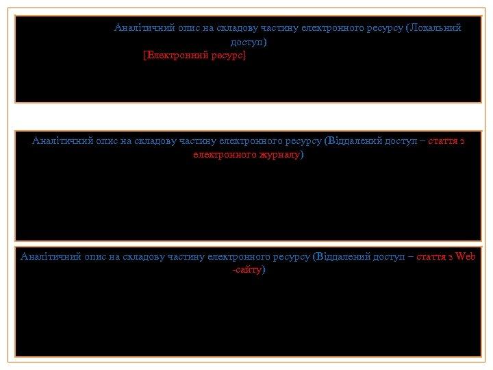 Аналітичний опис на складову частину електронного ресурсу (Локальний доступ) Нормативні акти України [Електронний
