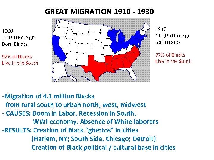 GREAT MIGRATION 1910 - 1930 1900: 20, 000 Foreign Born Blacks 1940 110, 000