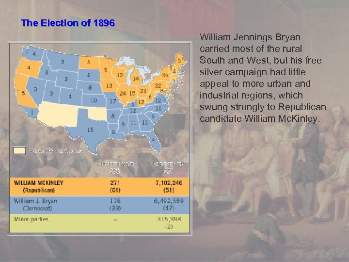 The Election of 1896 William Jennings Bryan carried most of the rural South