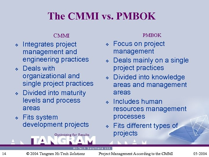 The CMMI vs. PMBOK CMMI v v 14 Integrates project management and engineering practices